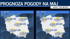 Dobra wiadomość w środku zimy. Na razie prognoza na maj wędruje do koperty